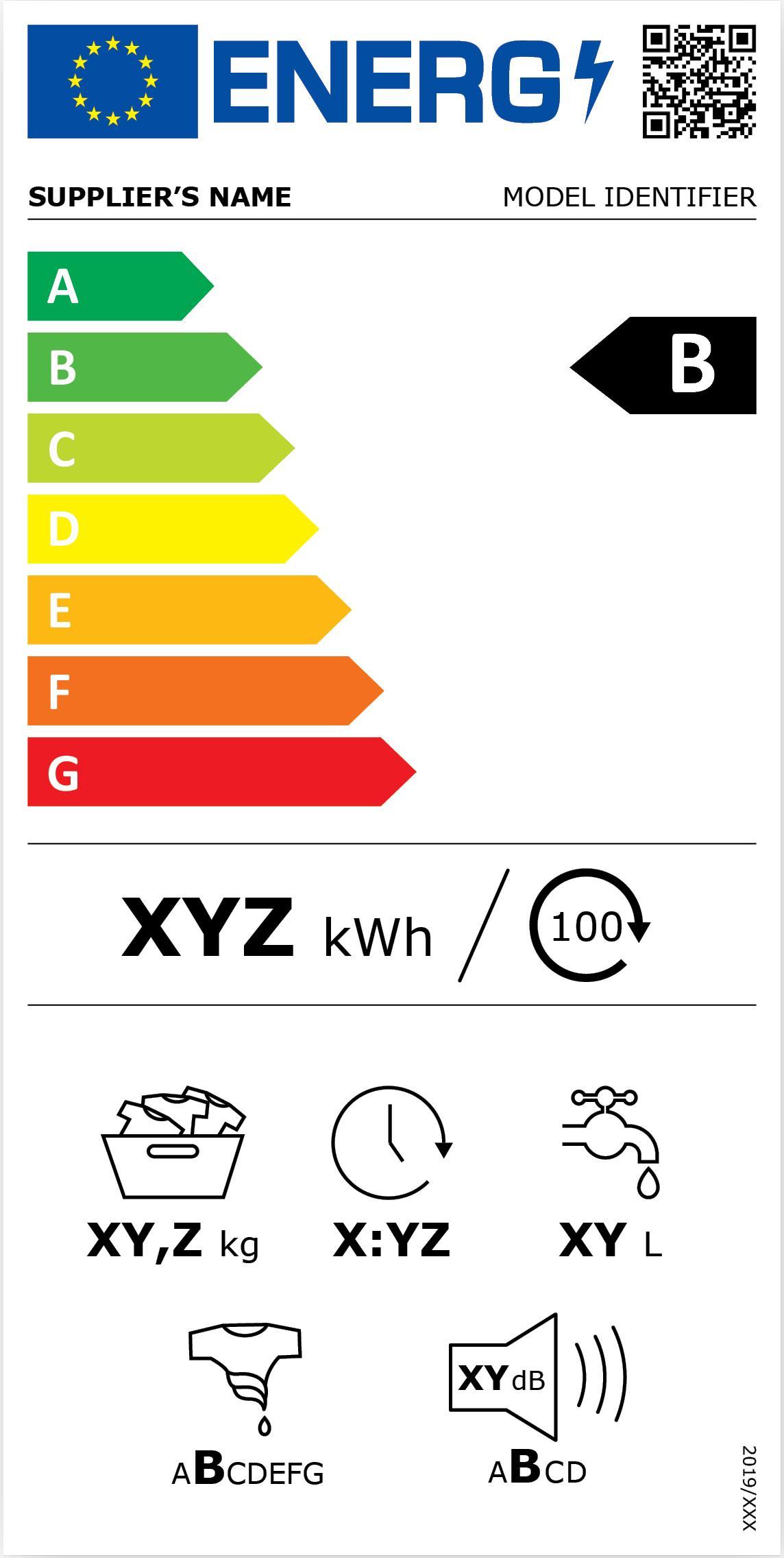 mosógépek energiacímke 2021