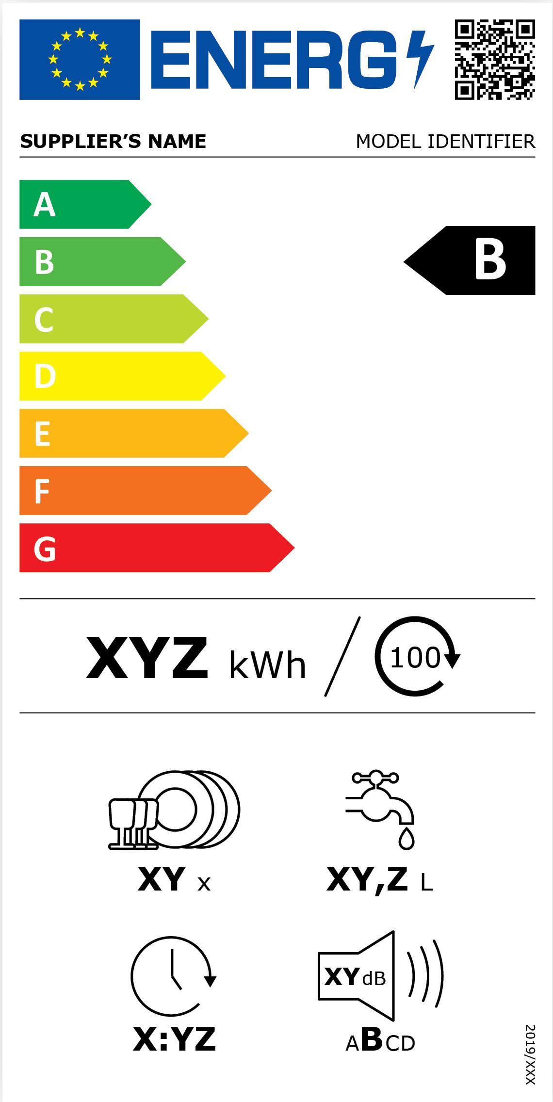 mosogatógép energiacímke 2021